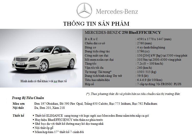 Mercedes C250 2014