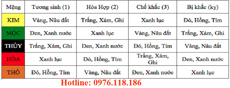 chon xe mercedes theo phong thuy