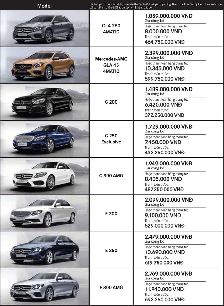 Kết quả hình ảnh cho Bảng Giá Xe Mercedes